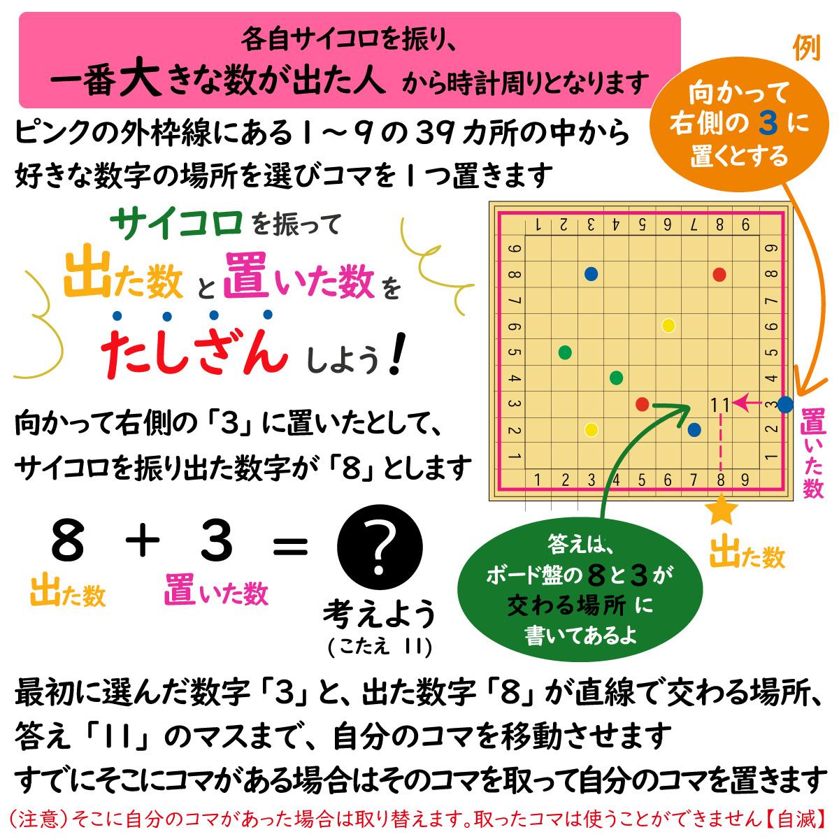 たしざん九九計算はさみゲーム-2